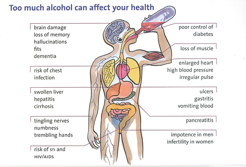 Welcome to the Living World: Alcoholism- Effects and Treatment