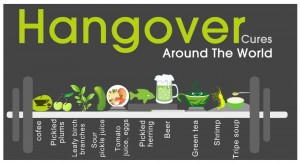 International Hangover Cures